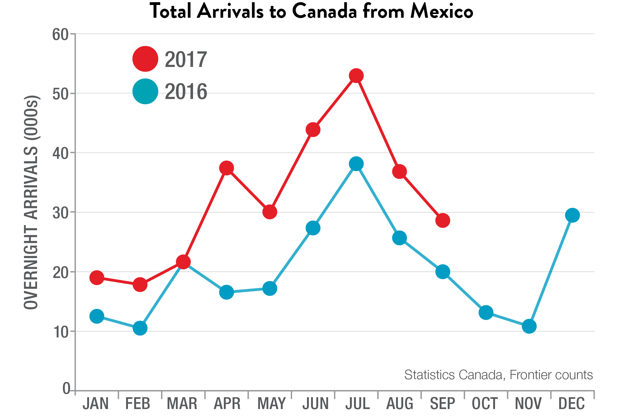 Background information on mexico - Market Background Mexican